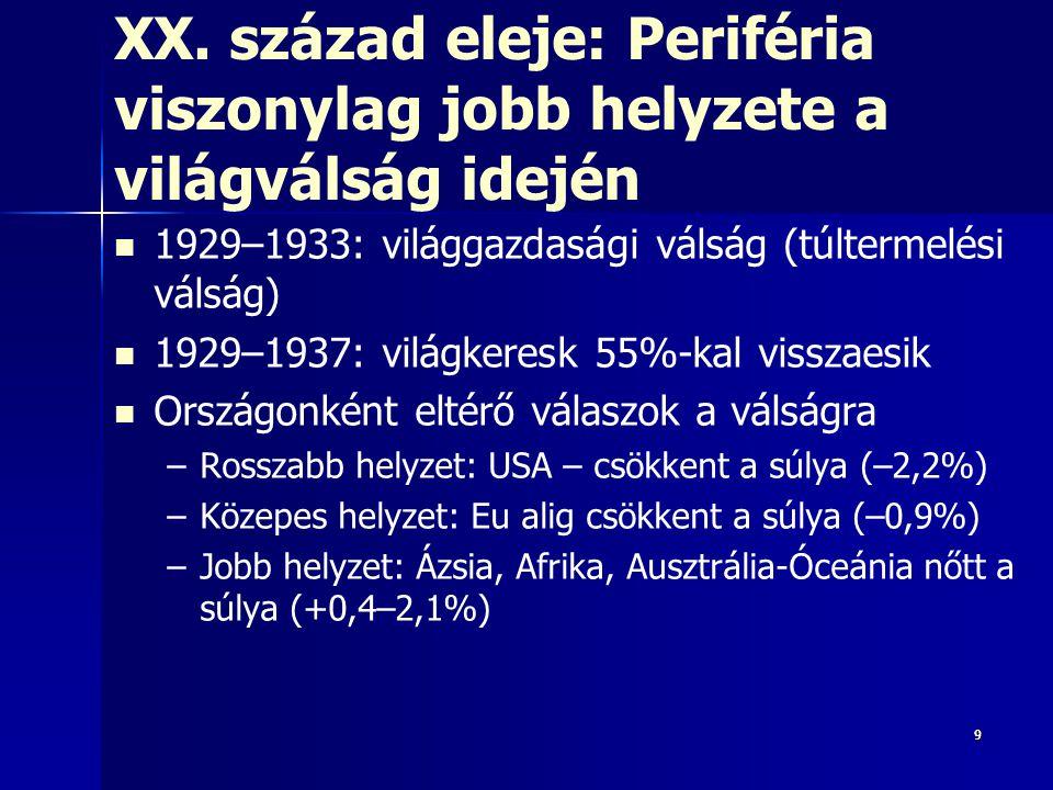 XX. század eleje: Periféria viszonylag jobb helyzete a világválság idején