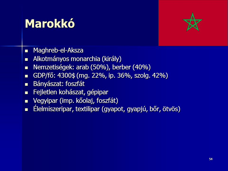 Marokkó Maghreb-el-Aksza Alkotmányos monarchia (király)