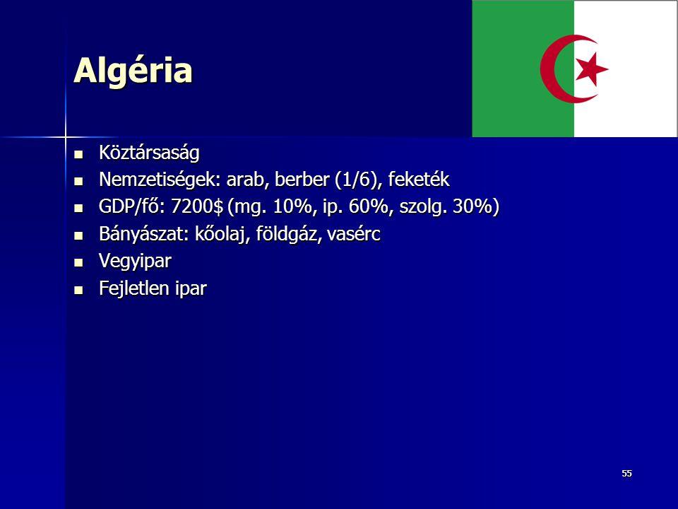 Algéria Köztársaság Nemzetiségek: arab, berber (1/6), feketék