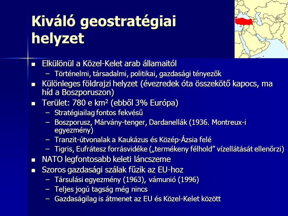 Kiváló geostratégiai helyzet