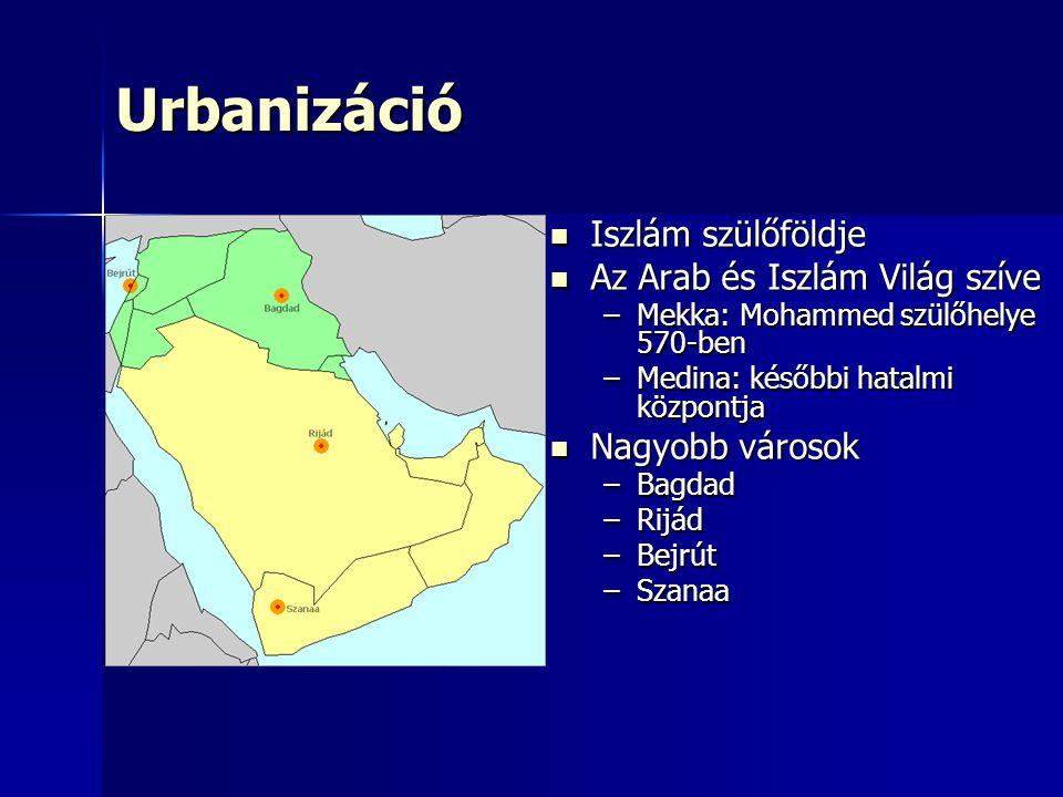 Urbanizáció Iszlám szülőföldje Az Arab és Iszlám Világ szíve
