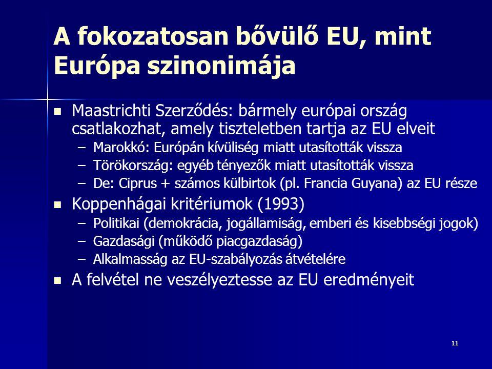 A fokozatosan bővülő EU, mint Európa szinonimája