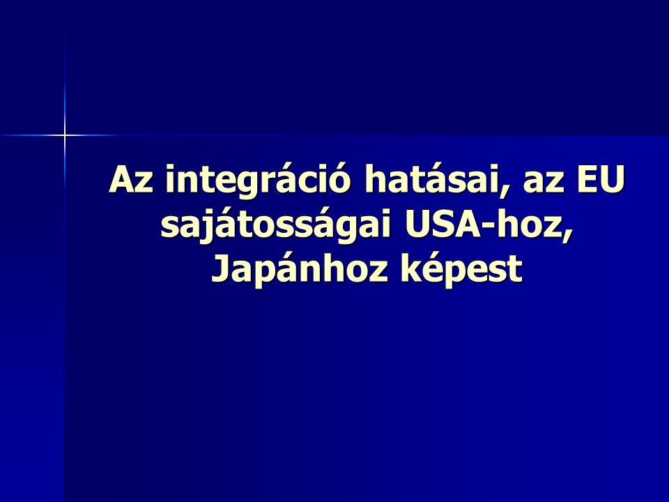 Az integráció hatásai, az EU sajátosságai USA-hoz, Japánhoz képest