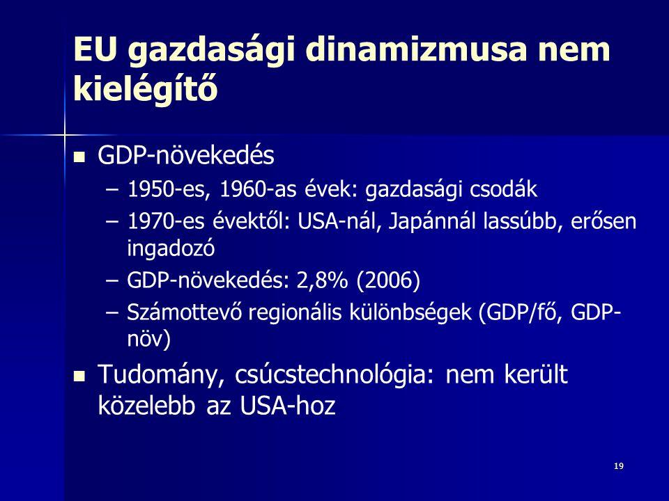 EU gazdasági dinamizmusa nem kielégítő
