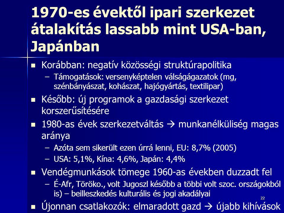 1970-es évektől ipari szerkezet átalakítás lassabb mint USA-ban, Japánban