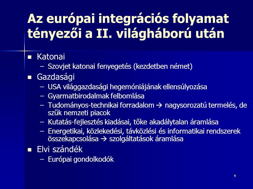 Az európai integrációs folyamat tényezői a II. világháború után