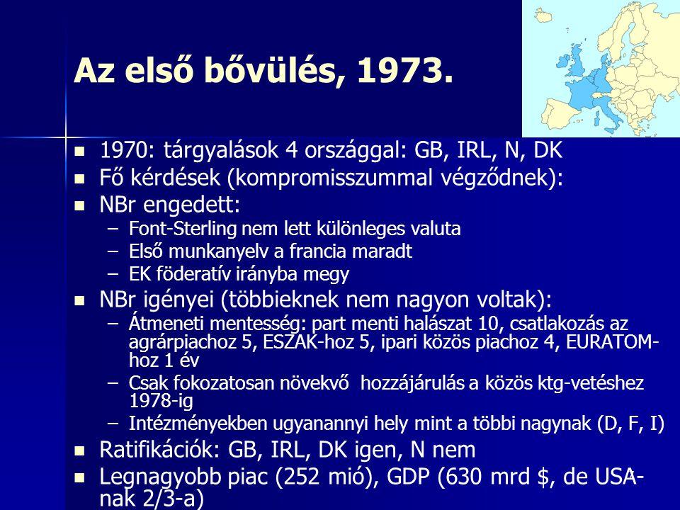 Az első bővülés, 1973. 1970: tárgyalások 4 országgal: GB, IRL, N, DK