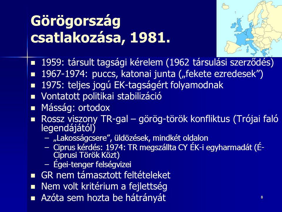Görögország csatlakozása, 1981.