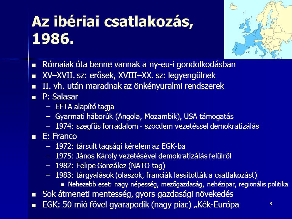 Az ibériai csatlakozás, 1986.