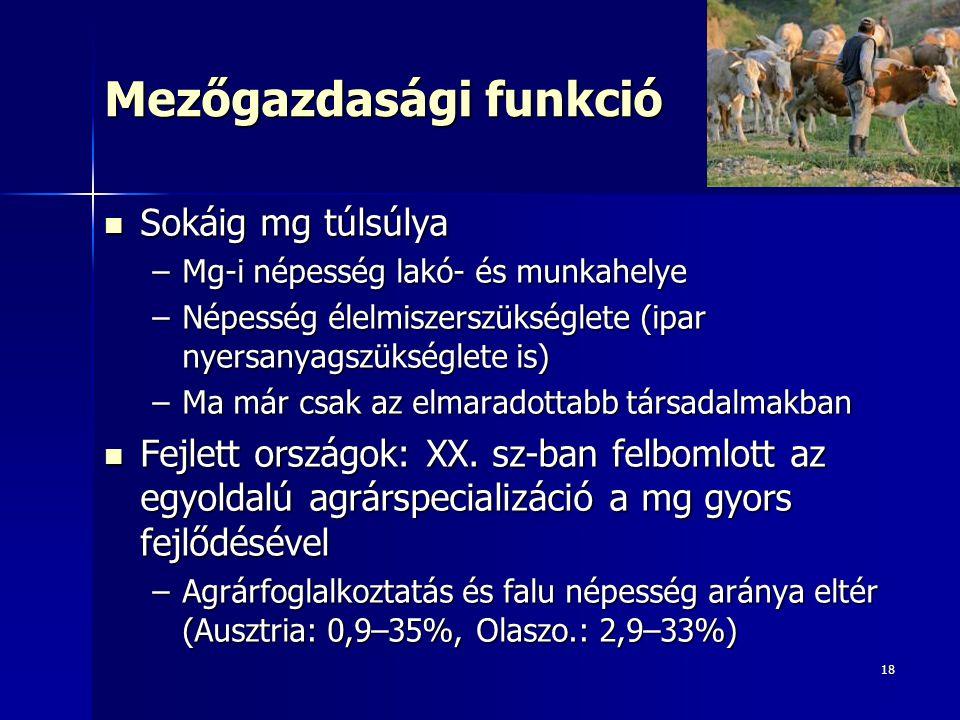 Mezőgazdasági funkció