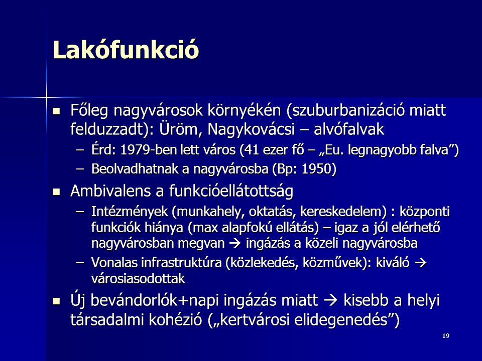 Lakófunkció Főleg nagyvárosok környékén (szuburbanizáció miatt felduzzadt): Üröm, Nagykovácsi – alvófalvak.
