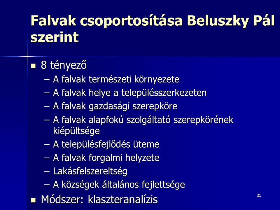 Falvak csoportosítása Beluszky Pál szerint