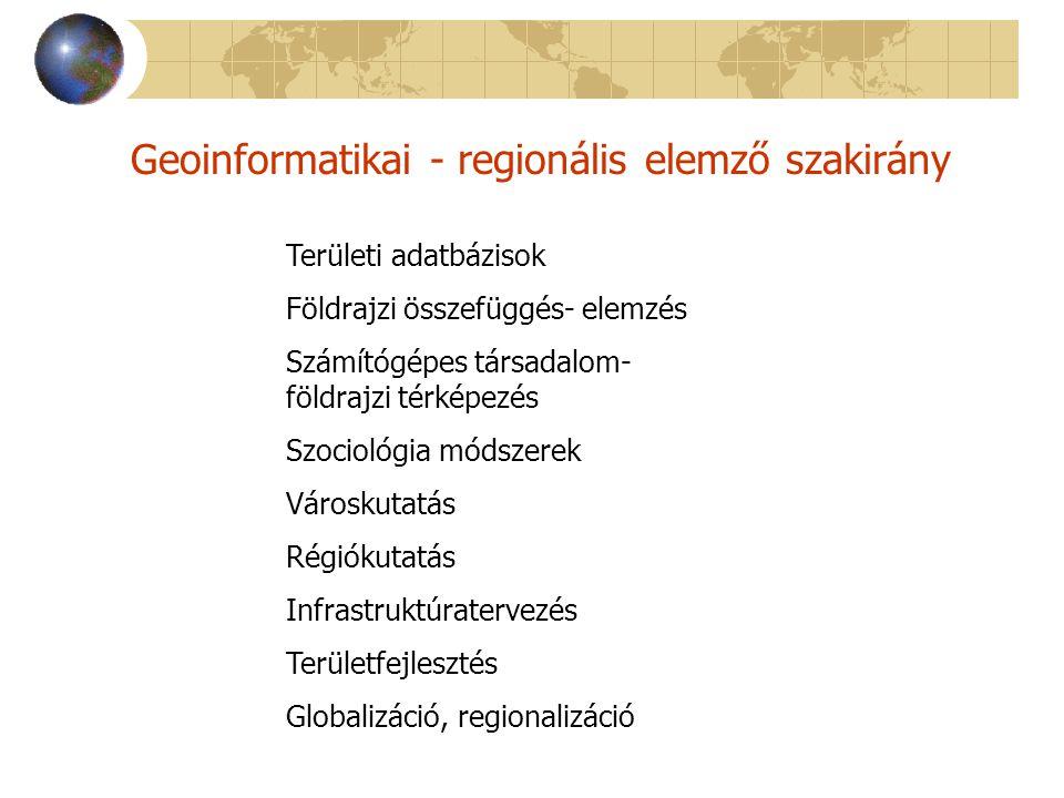 Geoinformatikai - regionális elemző szakirány