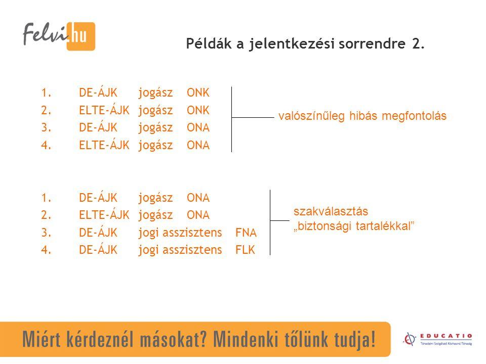 Példák a jelentkezési sorrendre 2.