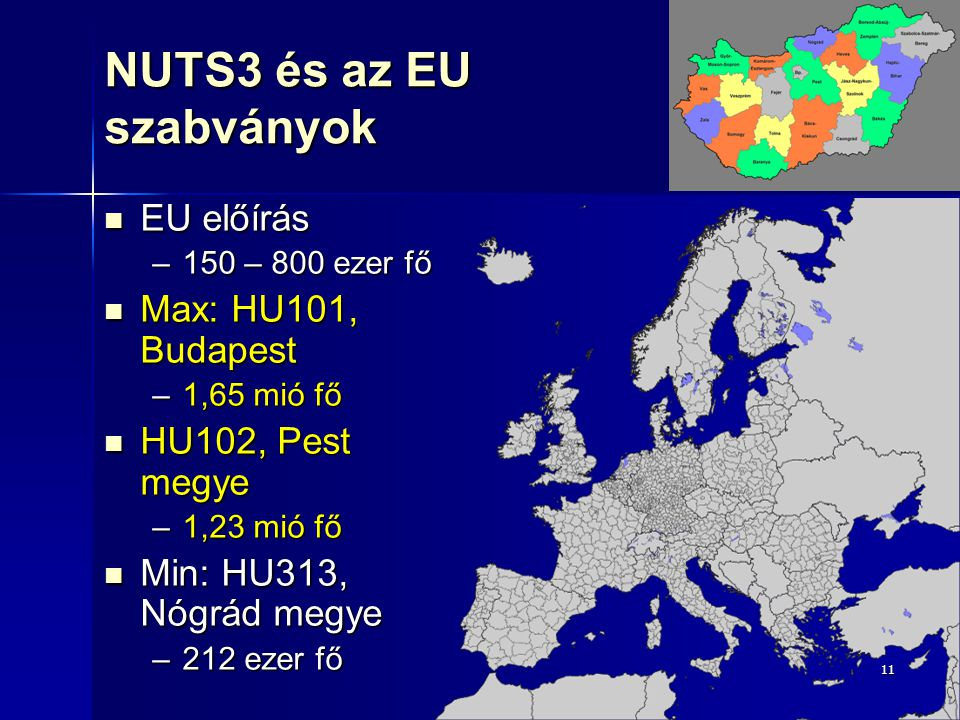NUTS3 és az EU szabványok