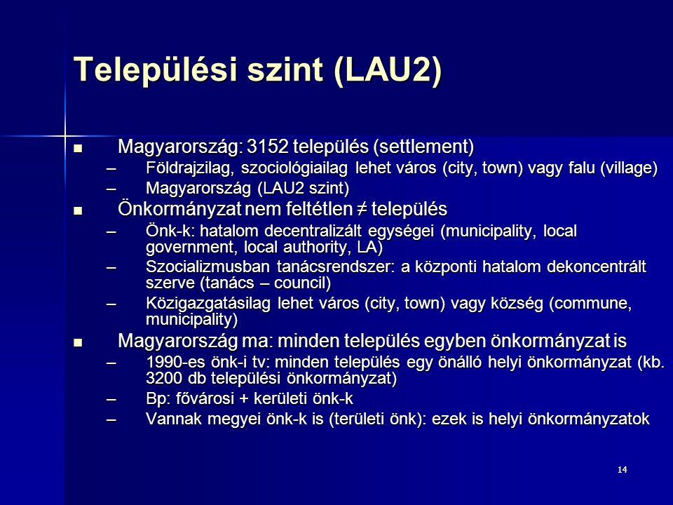 Települési szint (LAU2)