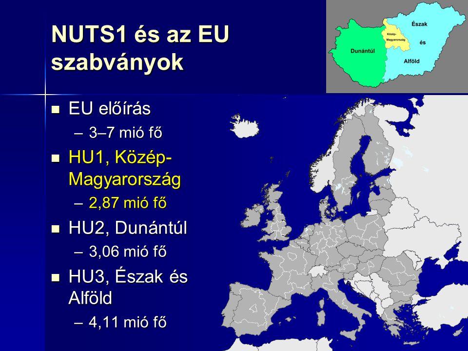 NUTS1 és az EU szabványok