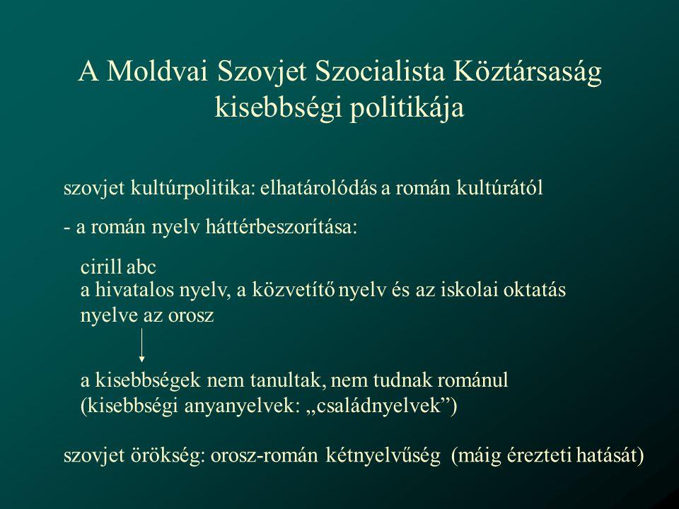 A Moldvai Szovjet Szocialista Köztársaság kisebbségi politikája