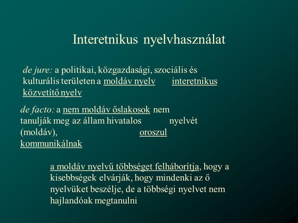 Interetnikus nyelvhasználat