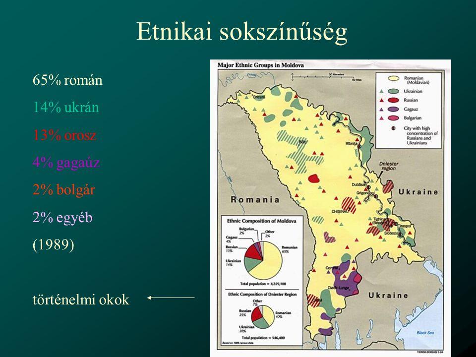 Etnikai sokszínűség 65% román 14% ukrán 13% orosz 4% gagaúz 2% bolgár