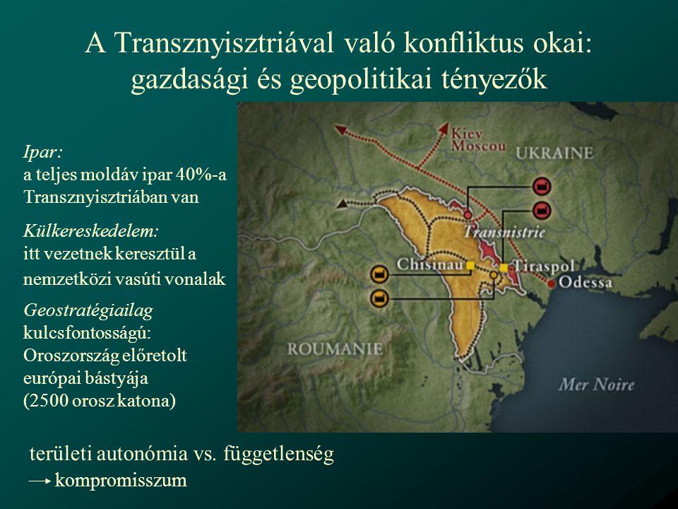A Transznyisztriával való konfliktus okai: gazdasági és geopolitikai tényezők