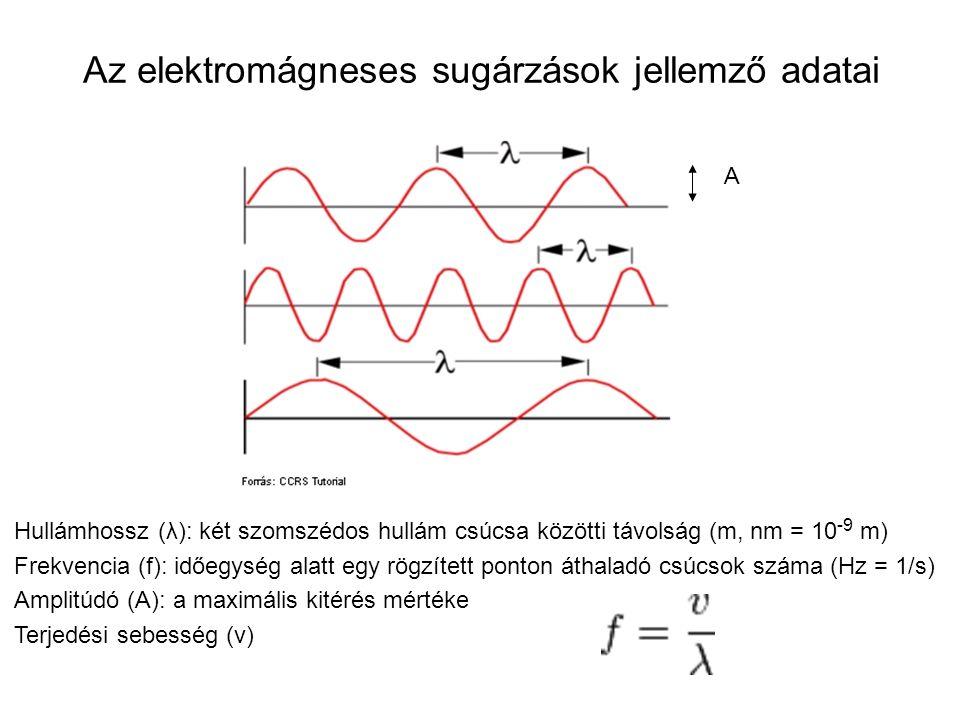 Az elektromágneses sugárzások jellemző adatai