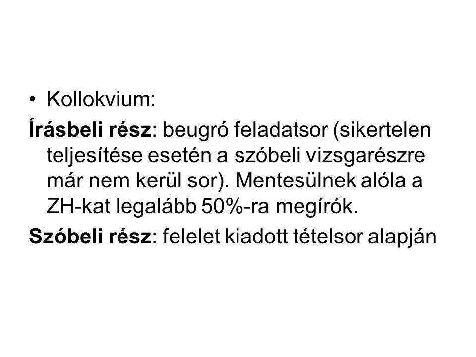 Kollokvium: