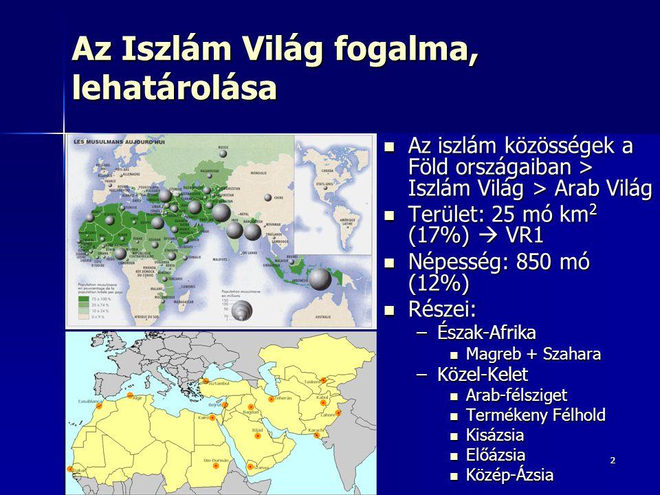 Az Iszlám Világ fogalma, lehatárolása