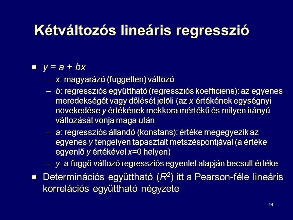 Kétváltozós lineáris regresszió