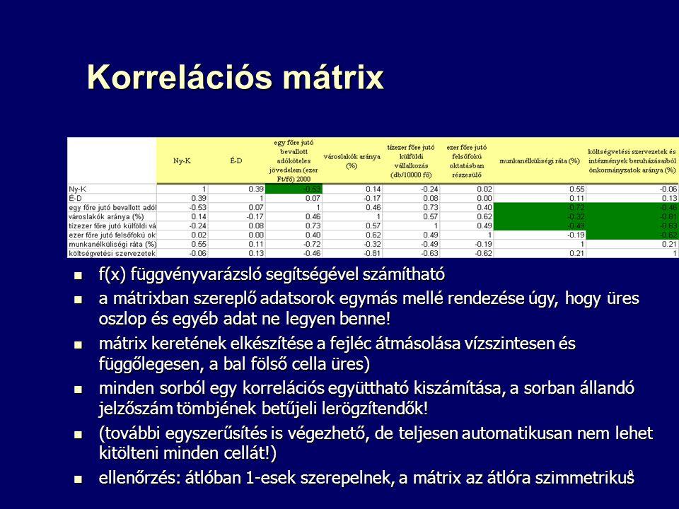 Korrelációs mátrix f(x) függvényvarázsló segítségével számítható