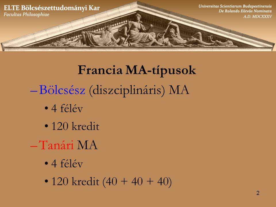 Bölcsész (diszciplináris) MA