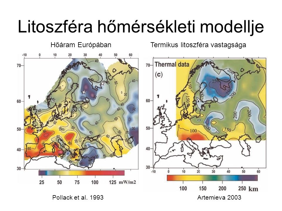 Litoszféra hőmérsékleti modellje