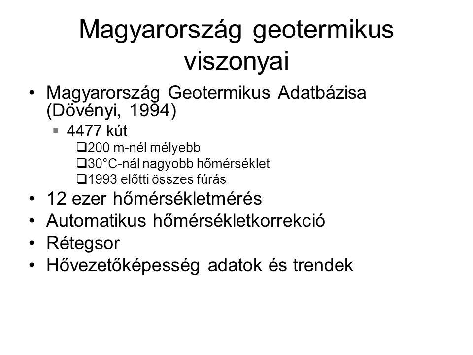 Magyarország geotermikus viszonyai