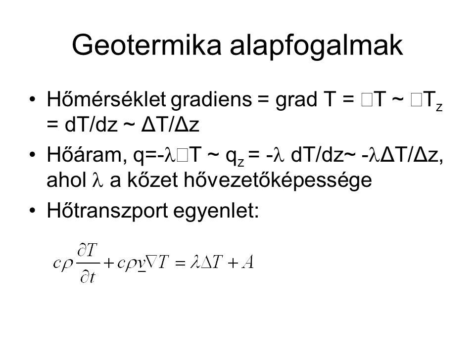 Geotermika alapfogalmak