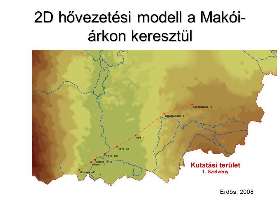 2D hővezetési modell a Makói-árkon keresztül