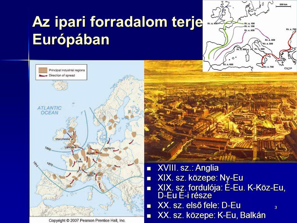 Az ipari forradalom terjedése Európában
