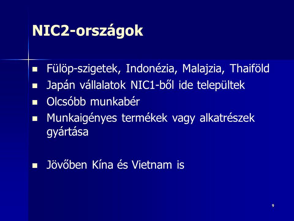 NIC2-országok Fülöp-szigetek, Indonézia, Malajzia, Thaiföld