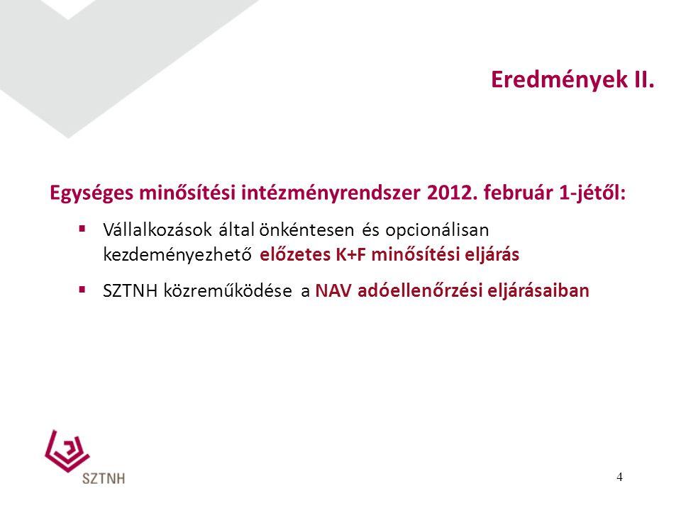 Eredmények II. Egységes minősítési intézményrendszer 2012. február 1-jétől:
