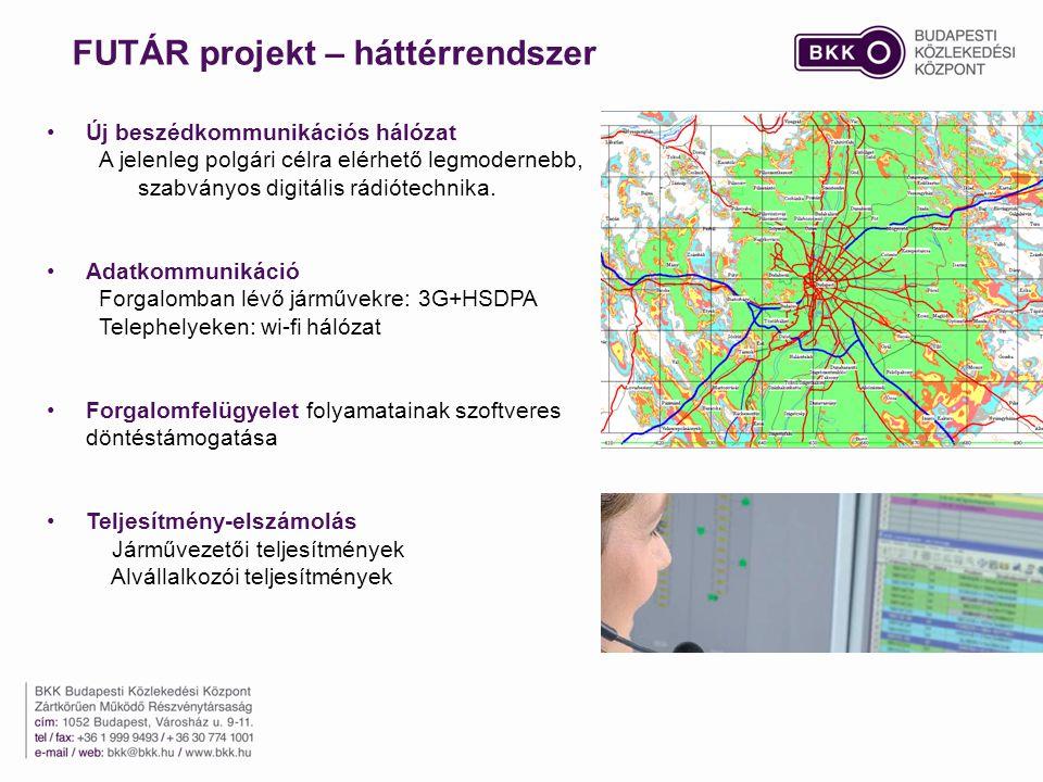 FUTÁR projekt – háttérrendszer