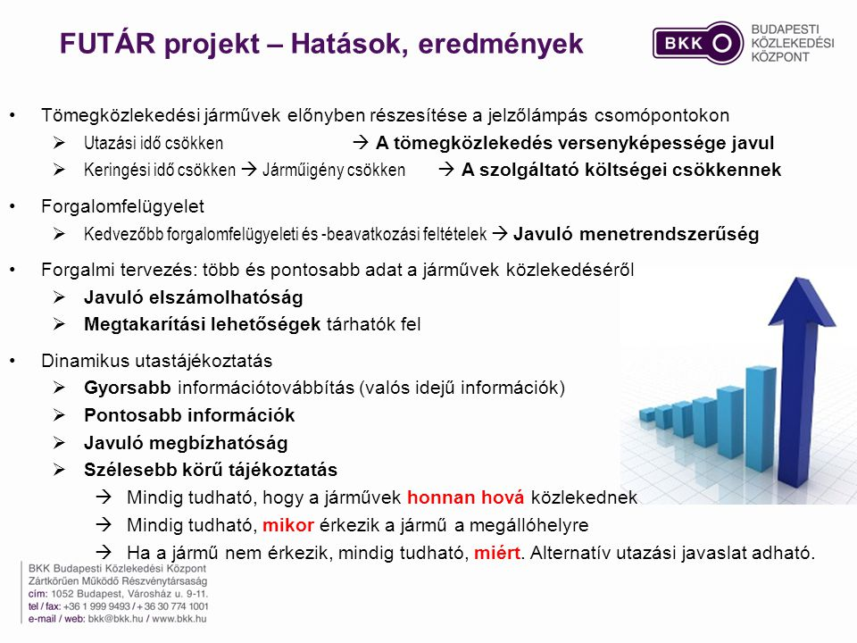 FUTÁR projekt – Hatások, eredmények