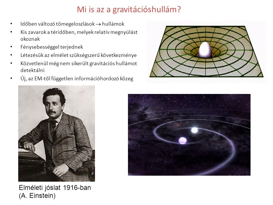 Mi is az a gravitációshullám