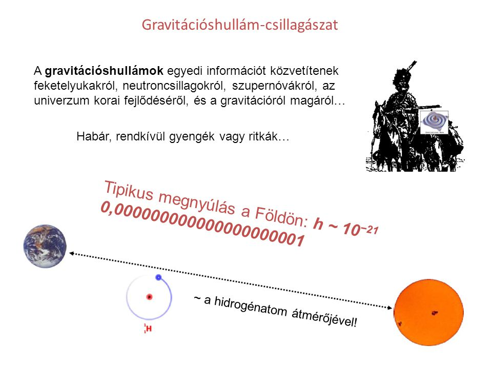 Gravitációshullám-csillagászat