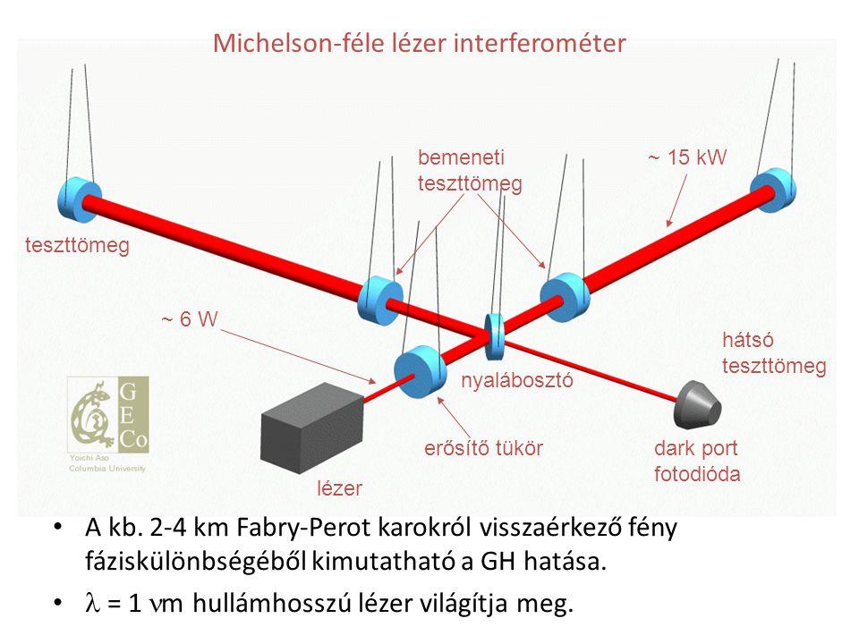 Michelson-féle lézer interferométer