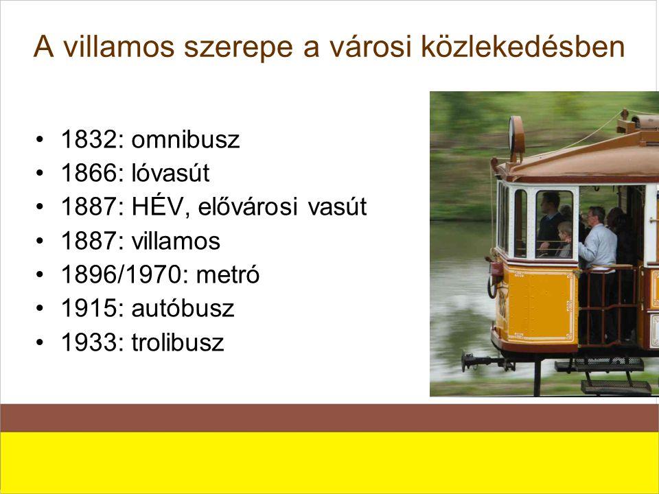 A villamos szerepe a városi közlekedésben