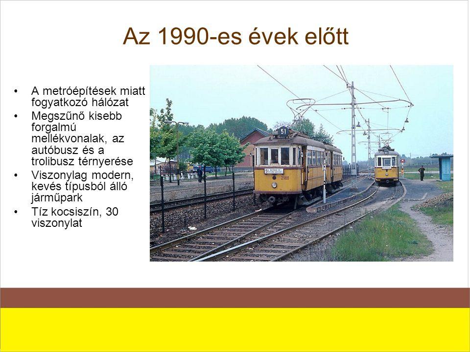 Az 1990-es évek előtt A metróépítések miatt fogyatkozó hálózat