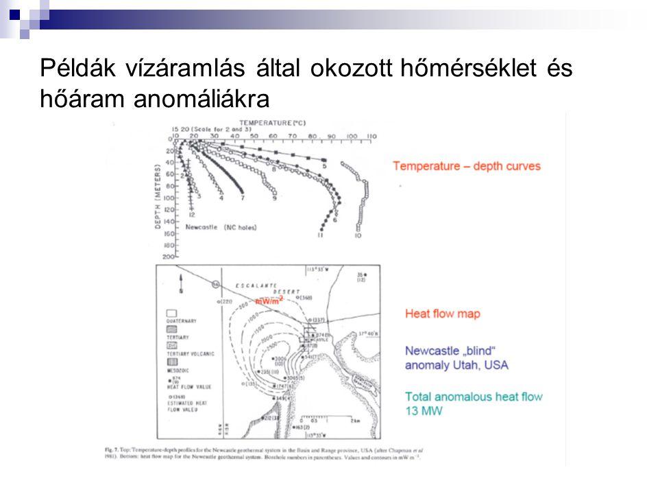 Példák vízáramlás által okozott hőmérséklet és hőáram anomáliákra