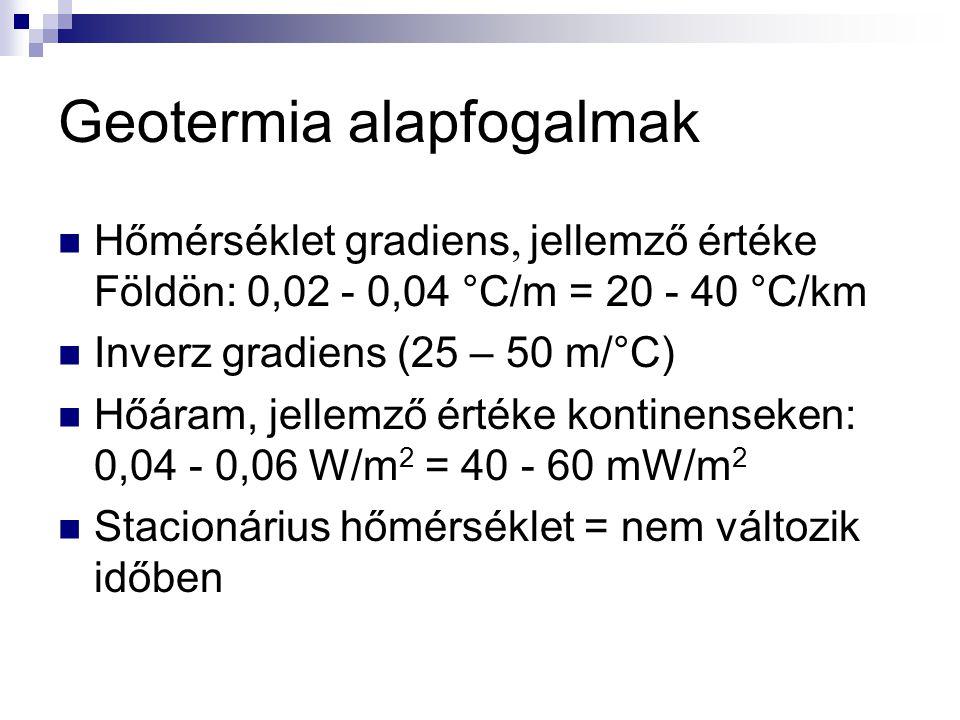 Geotermia alapfogalmak