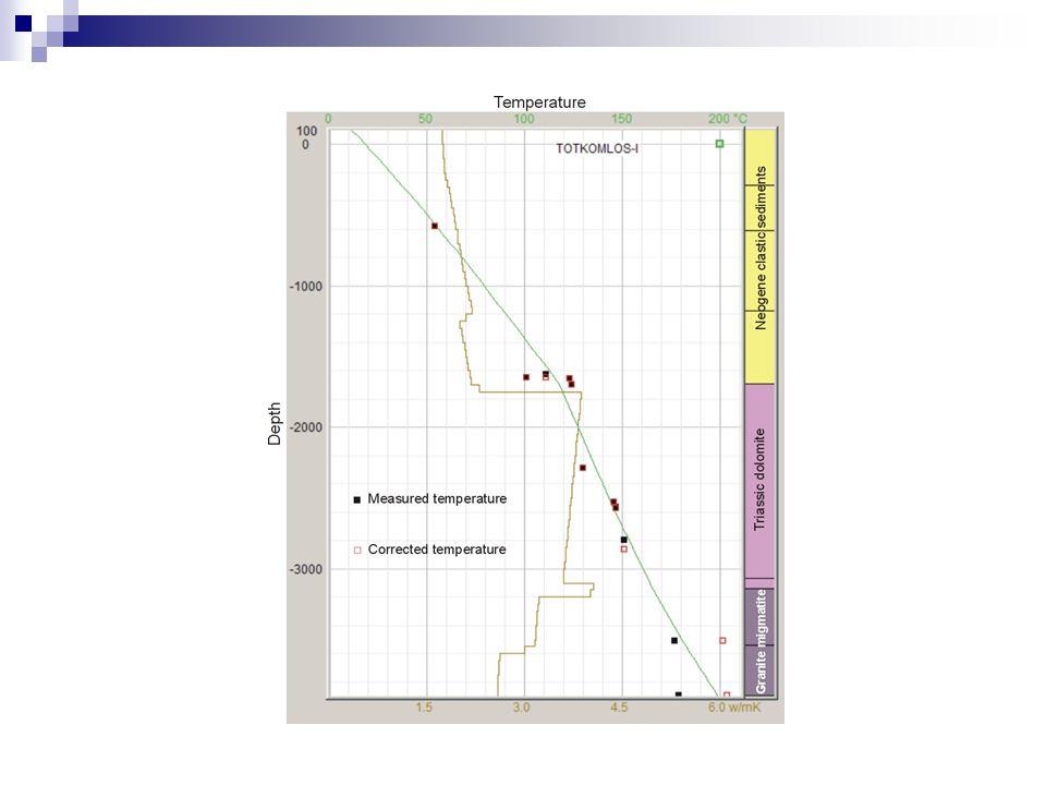 Az ábrán jól látható a hővezetőképesség kompakció miatti növekedése a neogén üledékekben.