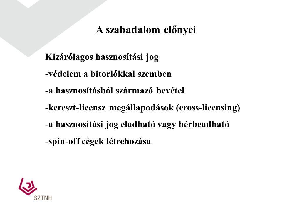 A szabadalom előnyei Kizárólagos hasznosítási jog