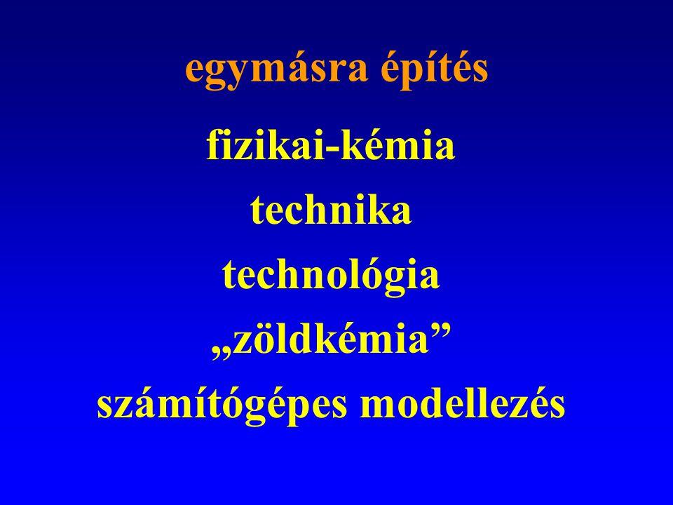 számítógépes modellezés